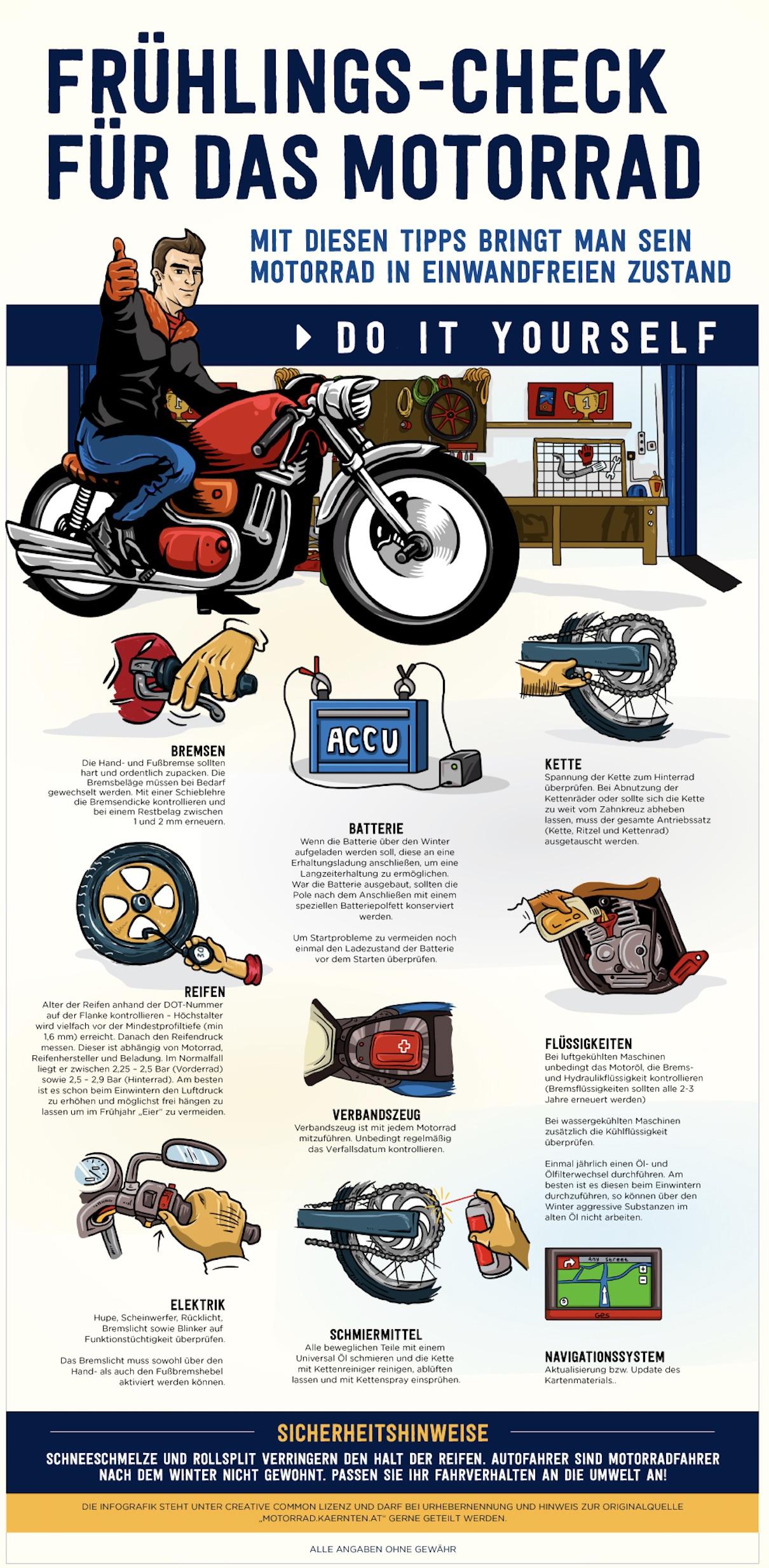 Check-Up für Motorrad im Fruehling